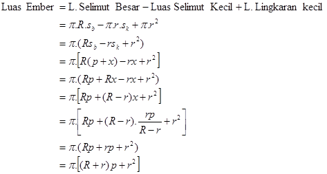 Math For You and For Me: Cara Memperoleh Rumus Cepat Luas ...